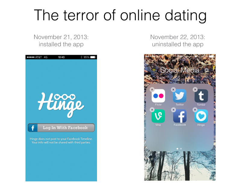 famous dating sites online.jpg